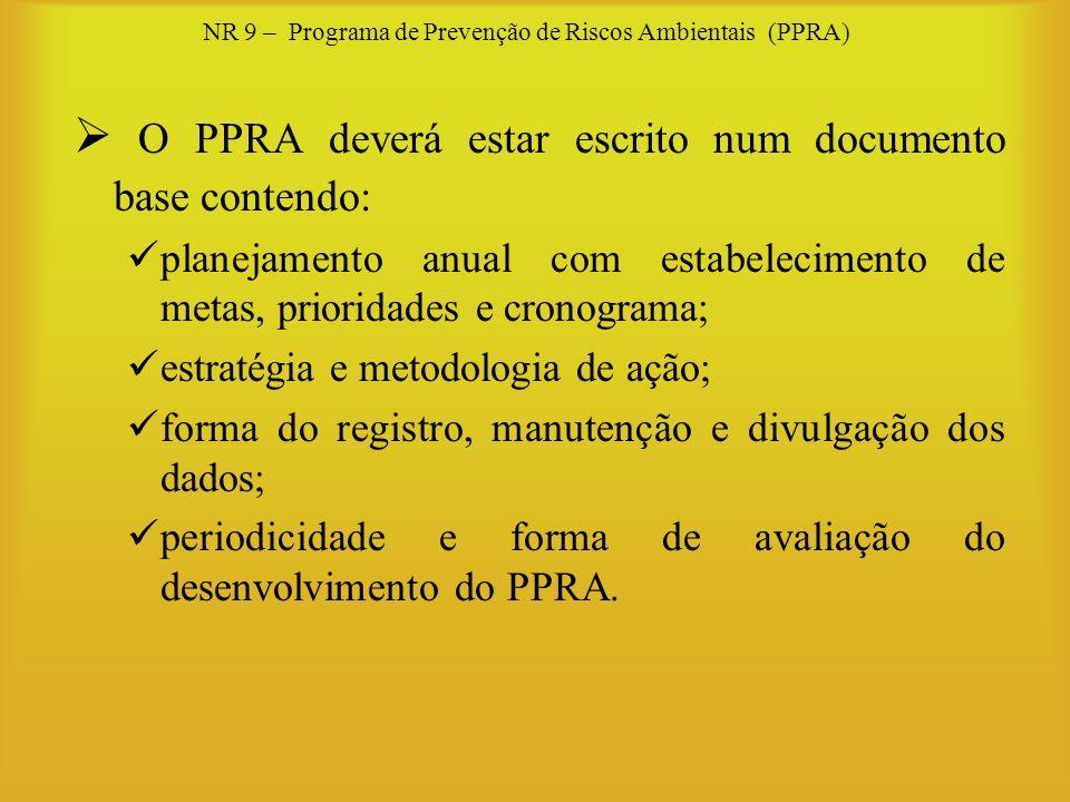 NR 9 – Programa de Prevenção de Riscos Ambientais (PPRA) O PPRA deverá estar escrito num documento base contendo: planejamento anual com estabelecimen