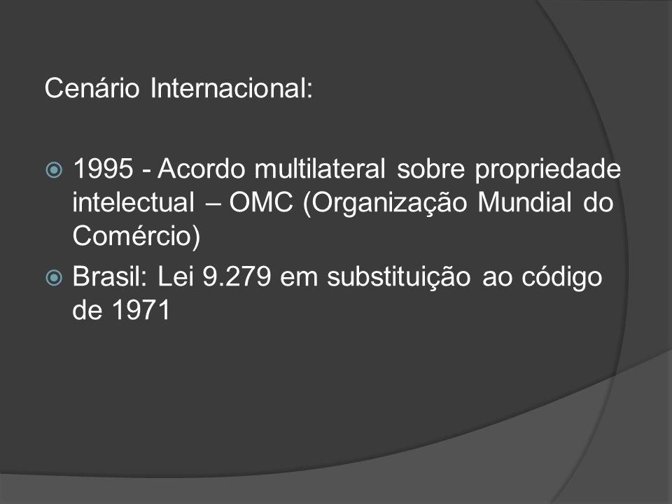 Cenário Internacional: 1995 - Acordo multilateral sobre propriedade intelectual – OMC (Organização Mundial do Comércio) Brasil: Lei 9.279 em substitui