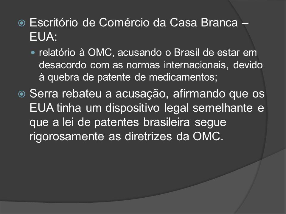 Escritório de Comércio da Casa Branca – EUA: relatório à OMC, acusando o Brasil de estar em desacordo com as normas internacionais, devido à quebra de