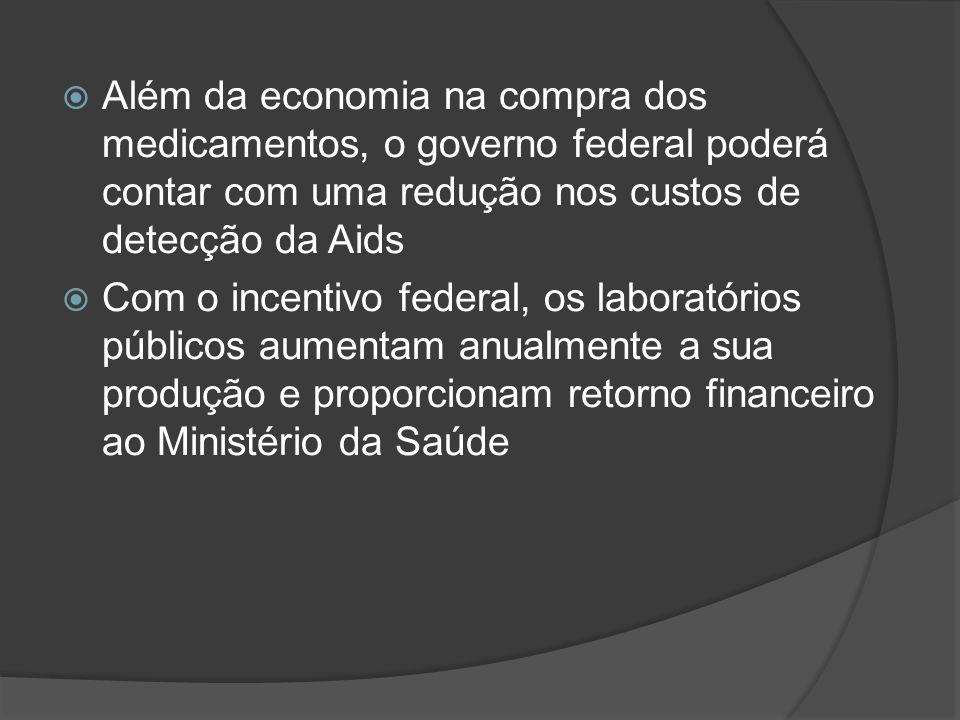 Além da economia na compra dos medicamentos, o governo federal poderá contar com uma redução nos custos de detecção da Aids Com o incentivo federal, o