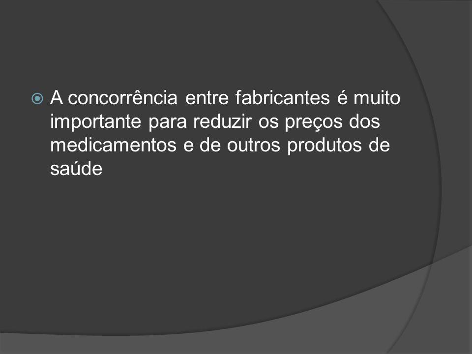 A concorrência entre fabricantes é muito importante para reduzir os preços dos medicamentos e de outros produtos de saúde