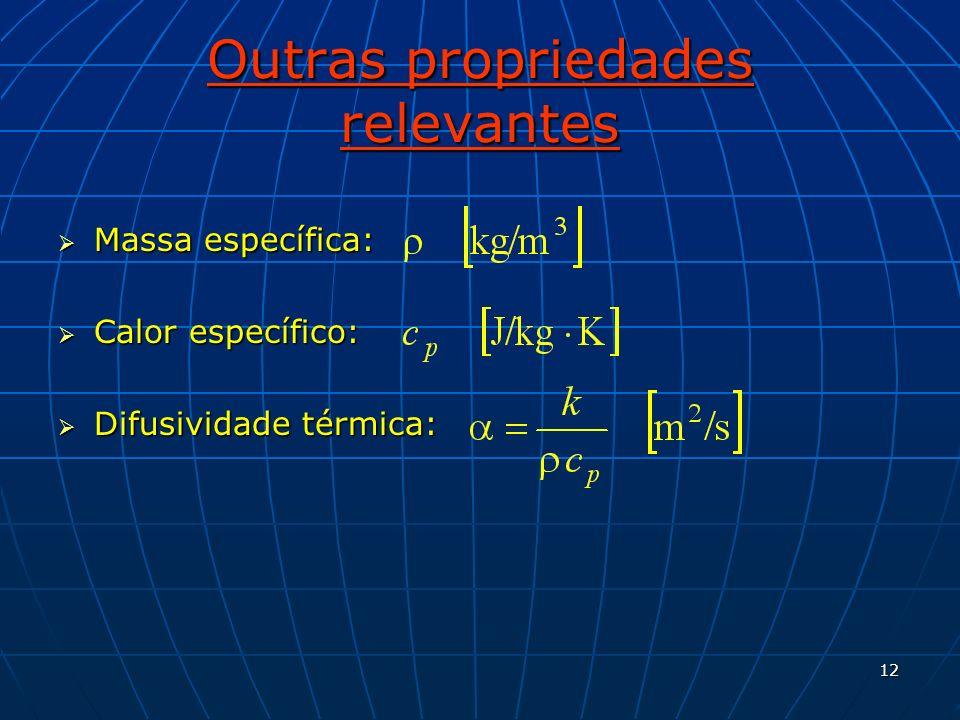12 Outras propriedades relevantes Massa específica: Massa específica: Calor específico: Calor específico: Difusividade térmica: Difusividade térmica:
