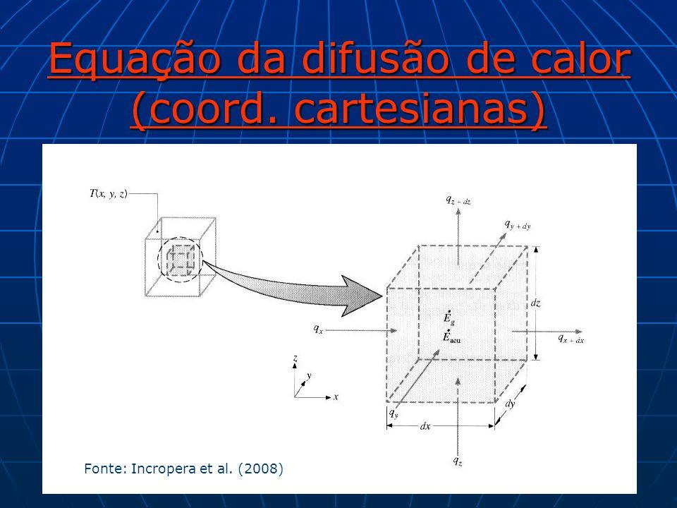 13 Equação da difusão de calor (coord. cartesianas) Fonte: Incropera et al. (2008)