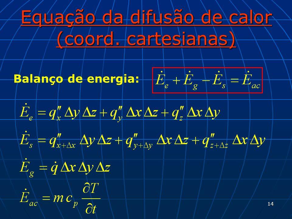 14 Equação da difusão de calor (coord. cartesianas) Balanço de energia: