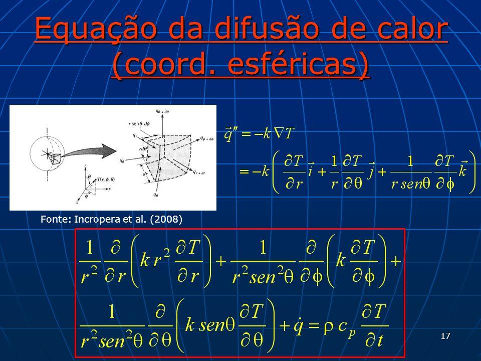 17 Equação da difusão de calor (coord. esféricas) Fonte: Incropera et al. (2008)