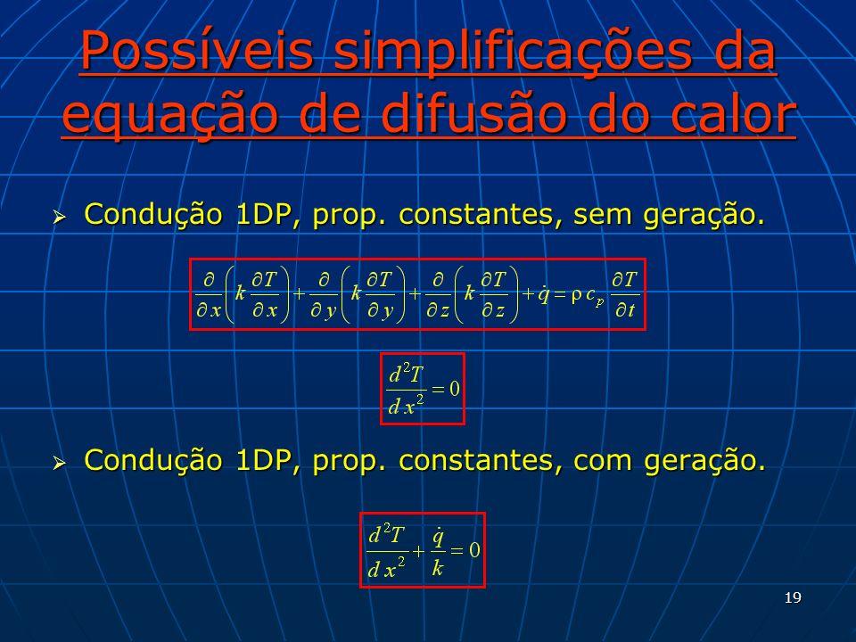 19 Possíveis simplificações da equação de difusão do calor Condução 1DP, prop. constantes, sem geração. Condução 1DP, prop. constantes, sem geração. C