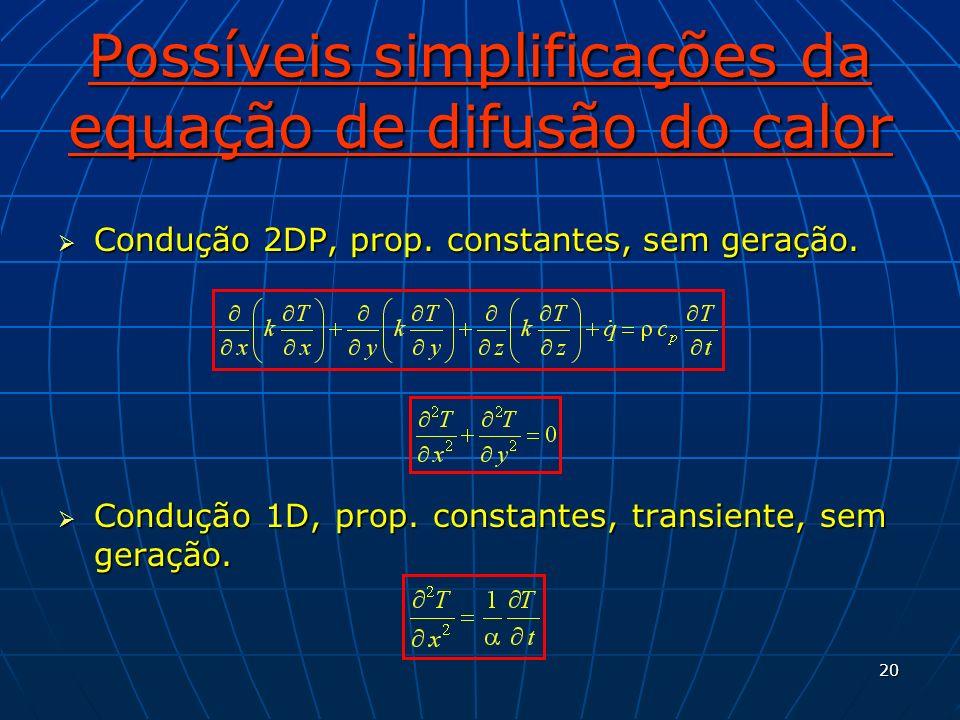 20 Possíveis simplificações da equação de difusão do calor Condução 2DP, prop. constantes, sem geração. Condução 2DP, prop. constantes, sem geração. C