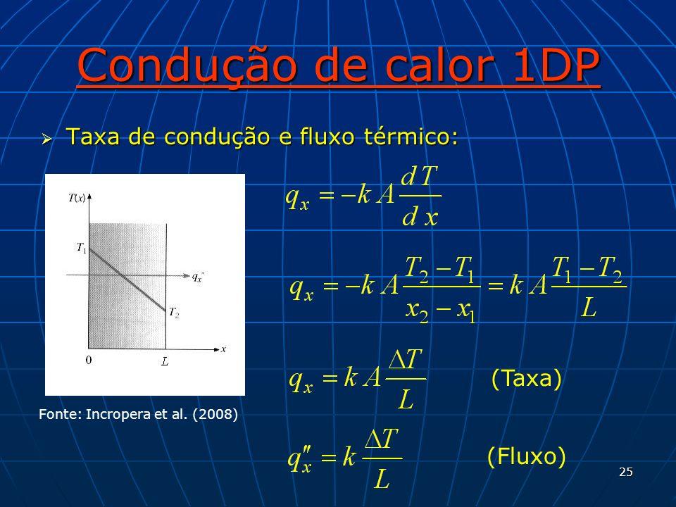 25 Condução de calor 1DP Taxa de condução e fluxo térmico: Taxa de condução e fluxo térmico: (Taxa) (Fluxo) Fonte: Incropera et al. (2008)