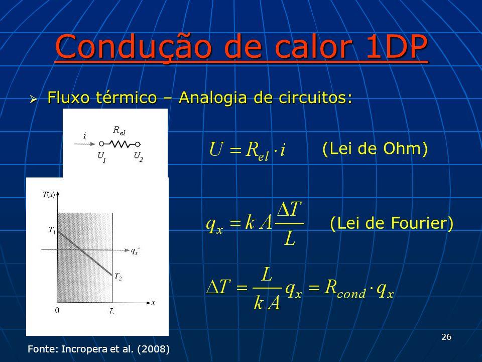 26 Condução de calor 1DP Fluxo térmico – Analogia de circuitos: Fluxo térmico – Analogia de circuitos: (Lei de Ohm) (Lei de Fourier) Fonte: Incropera