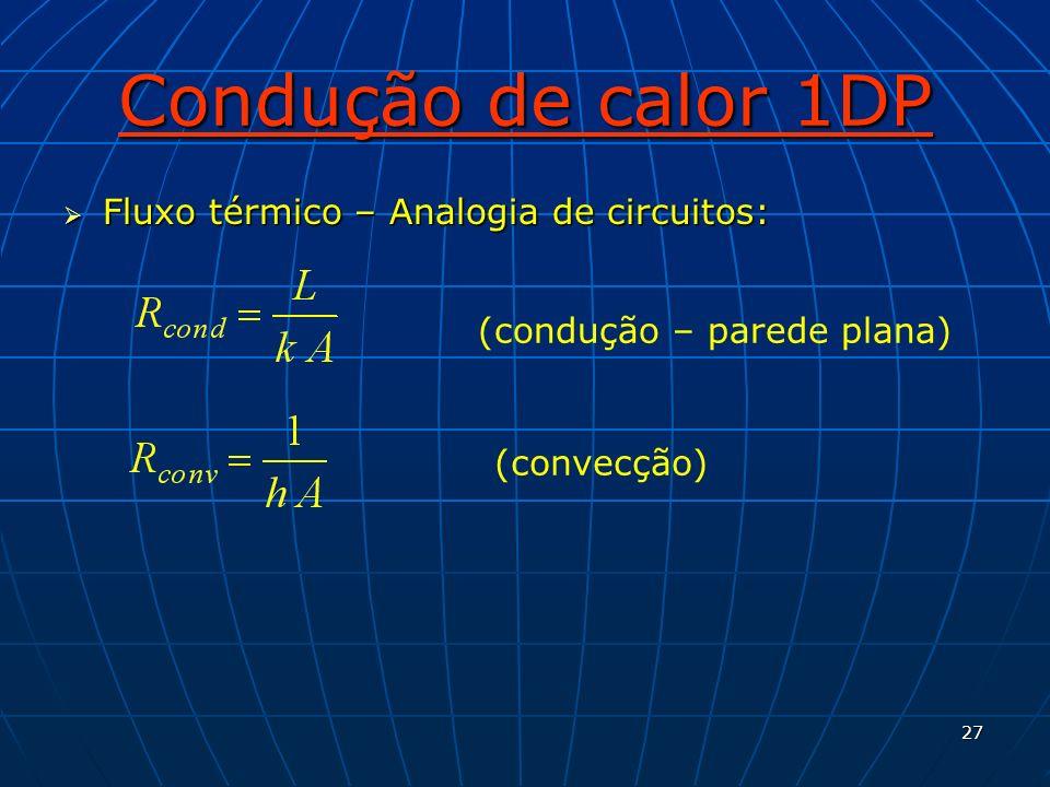 27 Condução de calor 1DP Fluxo térmico – Analogia de circuitos: Fluxo térmico – Analogia de circuitos: (condução – parede plana) (convecção)