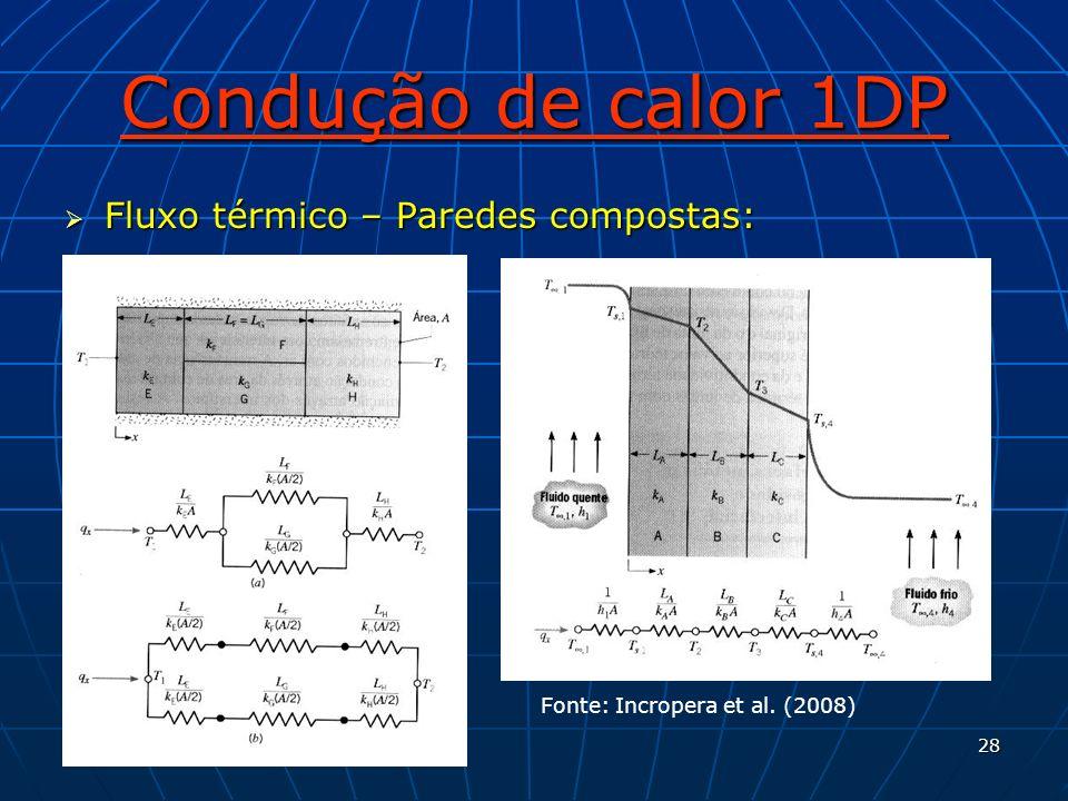 28 Condução de calor 1DP Fluxo térmico – Paredes compostas: Fluxo térmico – Paredes compostas: Fonte: Incropera et al. (2008)