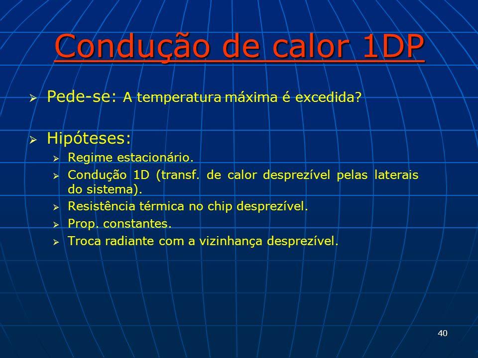 40 Condução de calor 1DP Pede-se: A temperatura máxima é excedida? Hipóteses: Regime estacionário. Condução 1D (transf. de calor desprezível pelas lat
