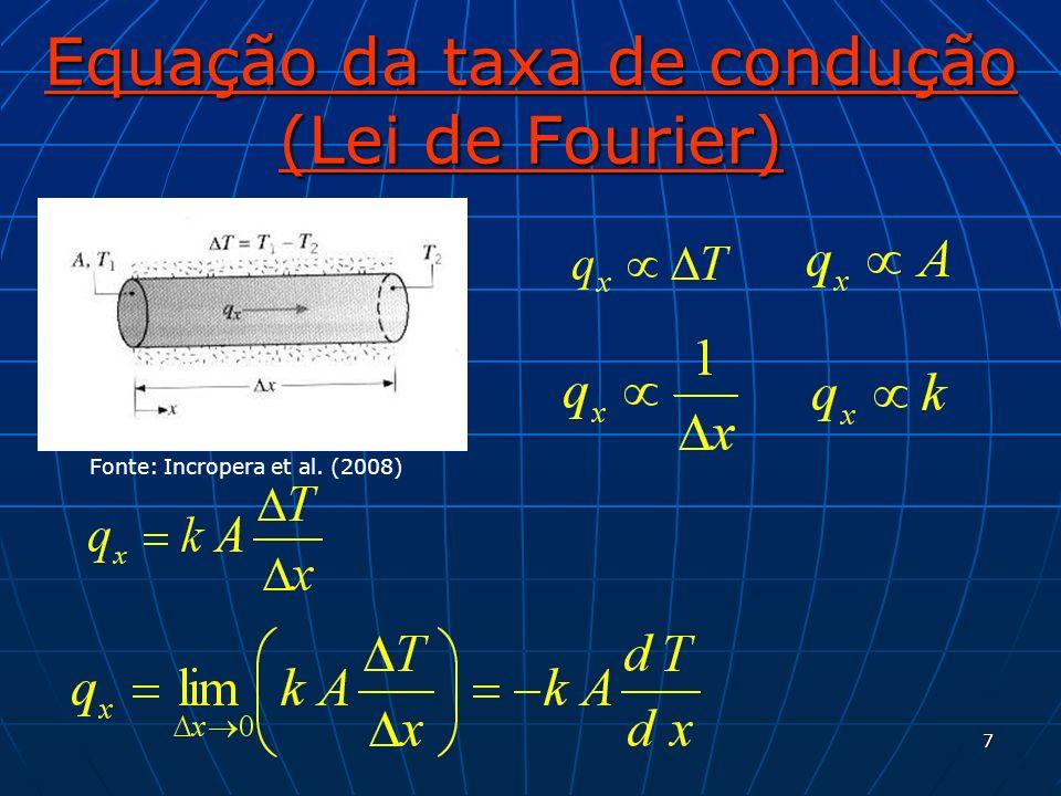 7 Equação da taxa de condução (Lei de Fourier) Fonte: Incropera et al. (2008)