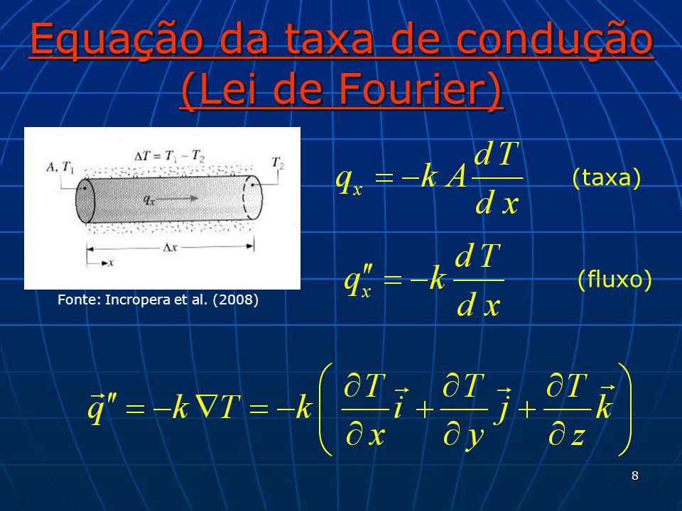 8 Equação da taxa de condução (Lei de Fourier) Fonte: Incropera et al. (2008) (taxa) (fluxo)