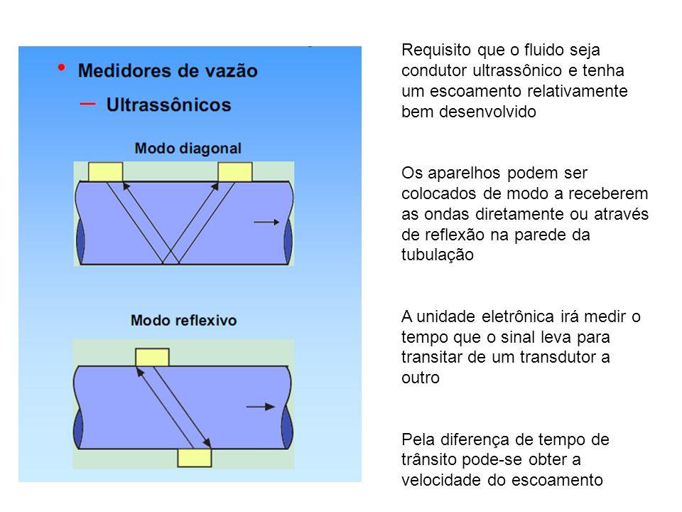 Requisito que o fluido seja condutor ultrassônico e tenha um escoamento relativamente bem desenvolvido Os aparelhos podem ser colocados de modo a rece