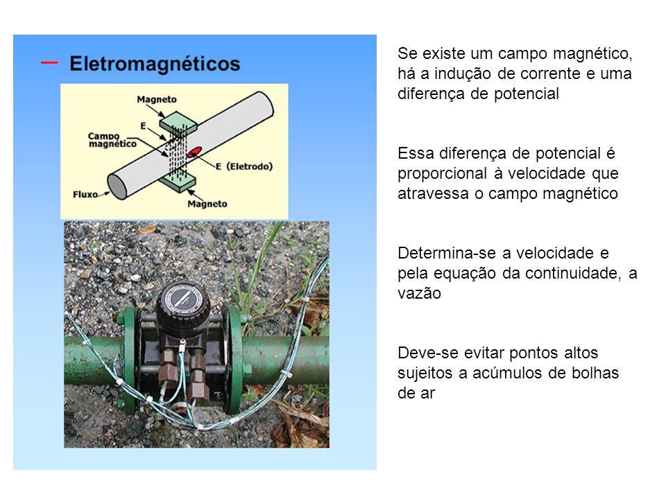 Se existe um campo magnético, há a indução de corrente e uma diferença de potencial Essa diferença de potencial é proporcional à velocidade que atrave