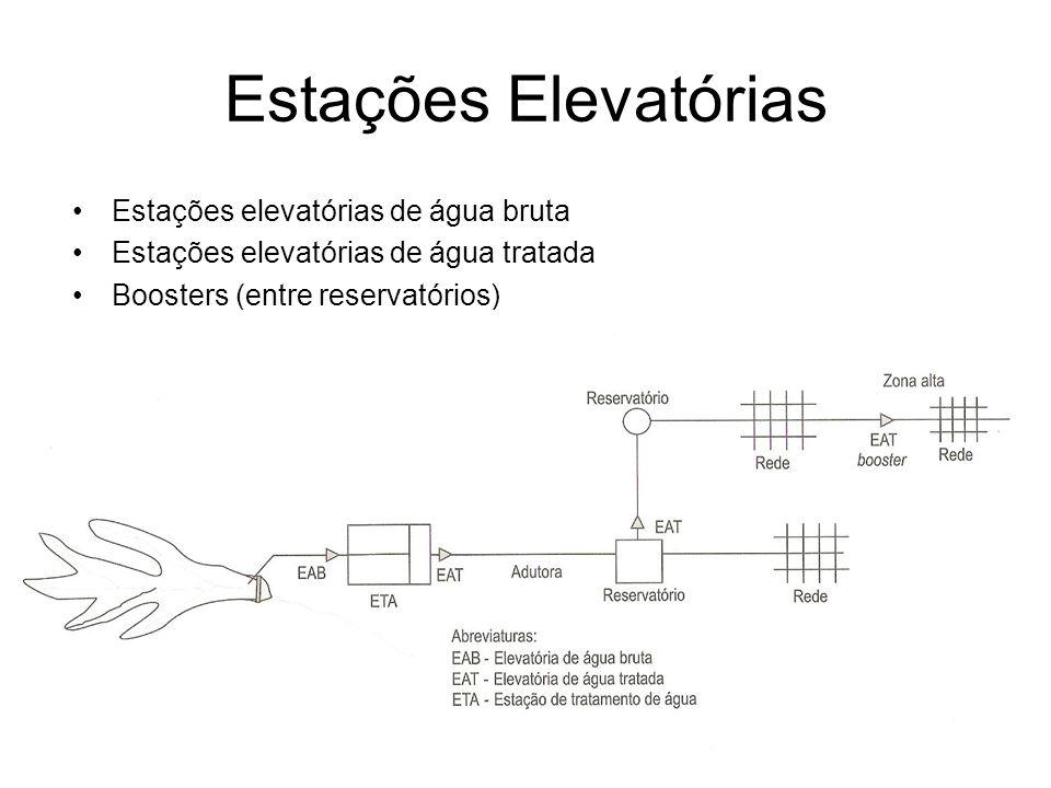 Estações Elevatórias Estações elevatórias de água bruta Estações elevatórias de água tratada Boosters (entre reservatórios)