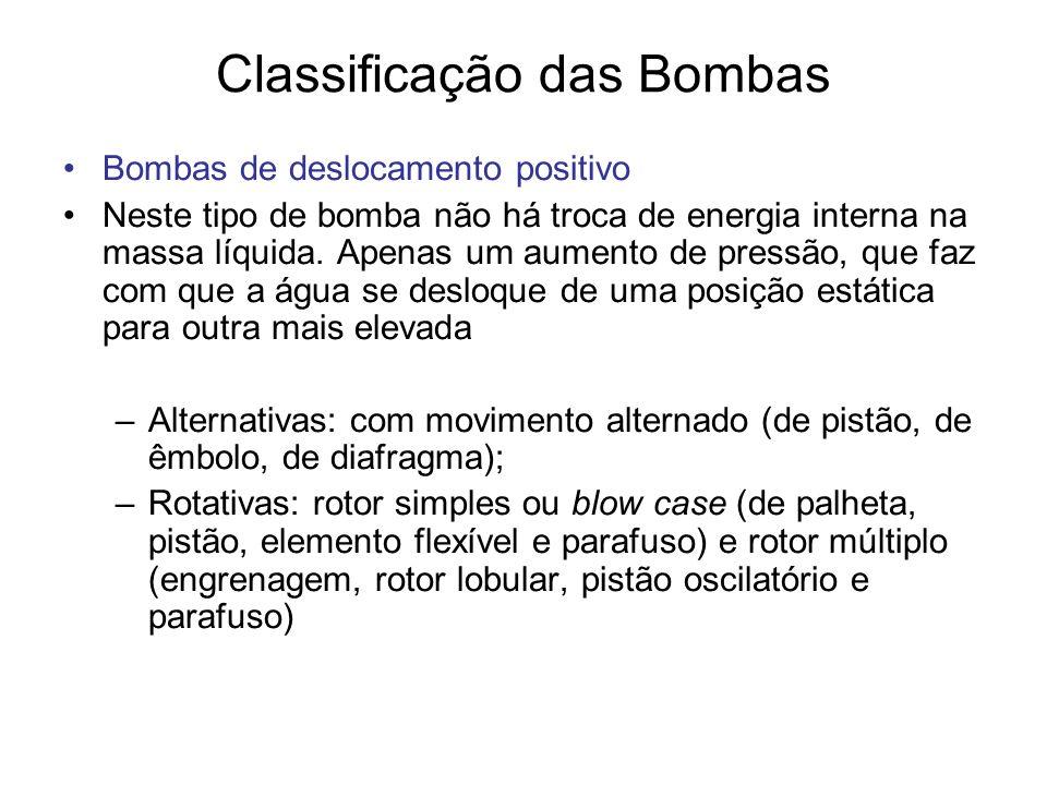 Classificação das Bombas Bombas de deslocamento positivo Neste tipo de bomba não há troca de energia interna na massa líquida. Apenas um aumento de pr