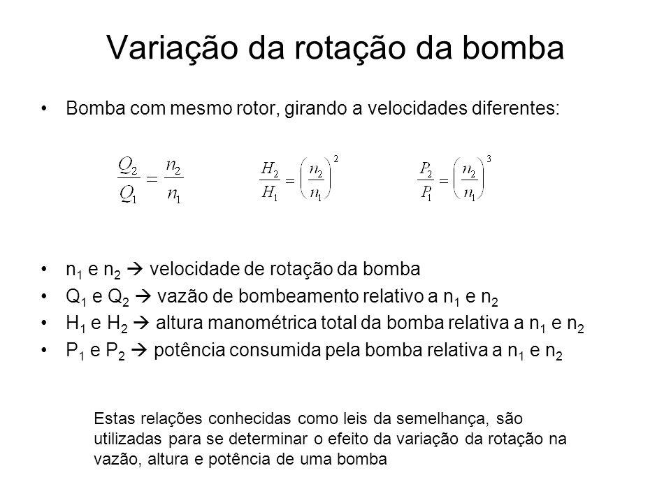 Variação da rotação da bomba Bomba com mesmo rotor, girando a velocidades diferentes: n 1 e n 2 velocidade de rotação da bomba Q 1 e Q 2 vazão de bomb