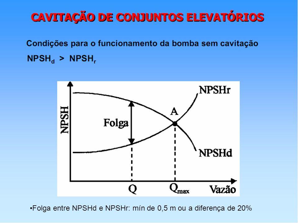 Folga entre NPSHd e NPSHr: mín de 0,5 m ou a diferença de 20%