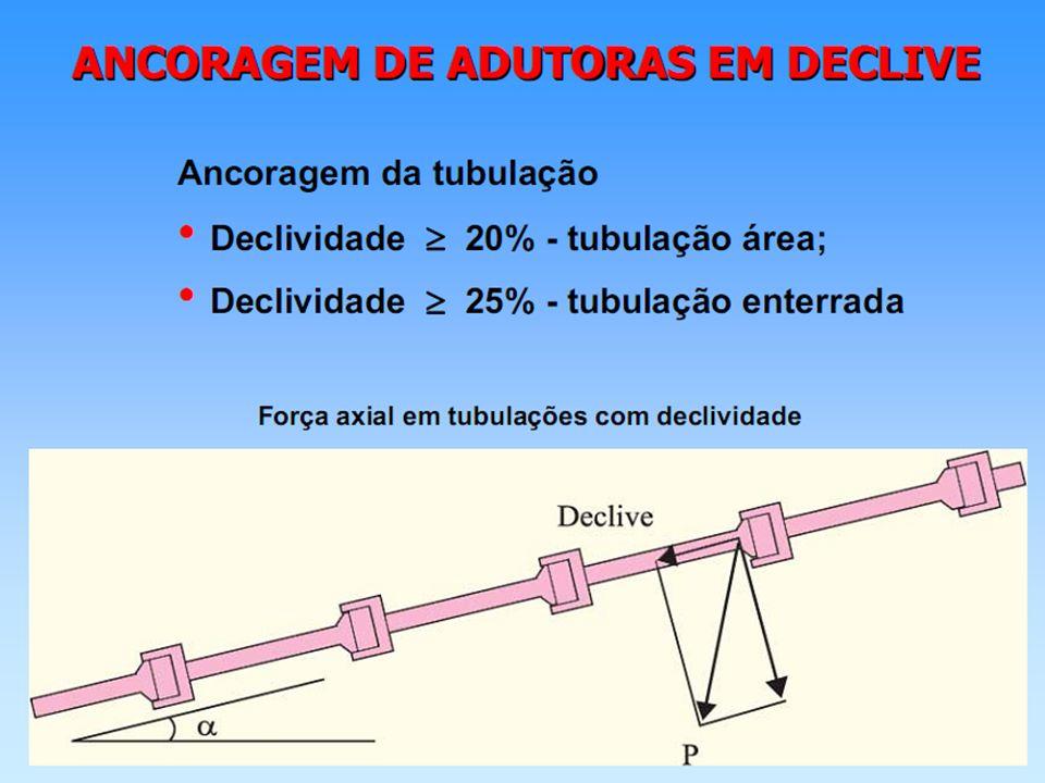 Relações características nas bombas centrífugas Relações que permitem obter as curvas características da bomba para uma rotação diferente daquela cujas curvas características são conhecidas.