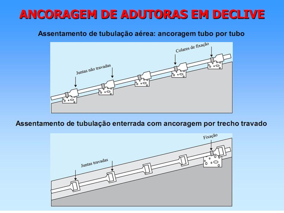 Variação da rotação da bomba Bomba com mesmo rotor, girando a velocidades diferentes: n 1 e n 2 velocidade de rotação da bomba Q 1 e Q 2 vazão de bombeamento relativo a n 1 e n 2 H 1 e H 2 altura manométrica total da bomba relativa a n 1 e n 2 P 1 e P 2 potência consumida pela bomba relativa a n 1 e n 2 Estas relações conhecidas como leis da semelhança, são utilizadas para se determinar o efeito da variação da rotação na vazão, altura e potência de uma bomba