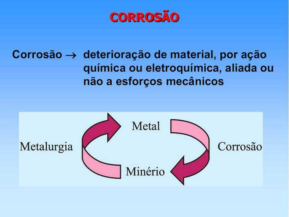 Tipos de Corrosão Corrosão pelo solo: estruturas metálicas enterradas estão sujeitas.