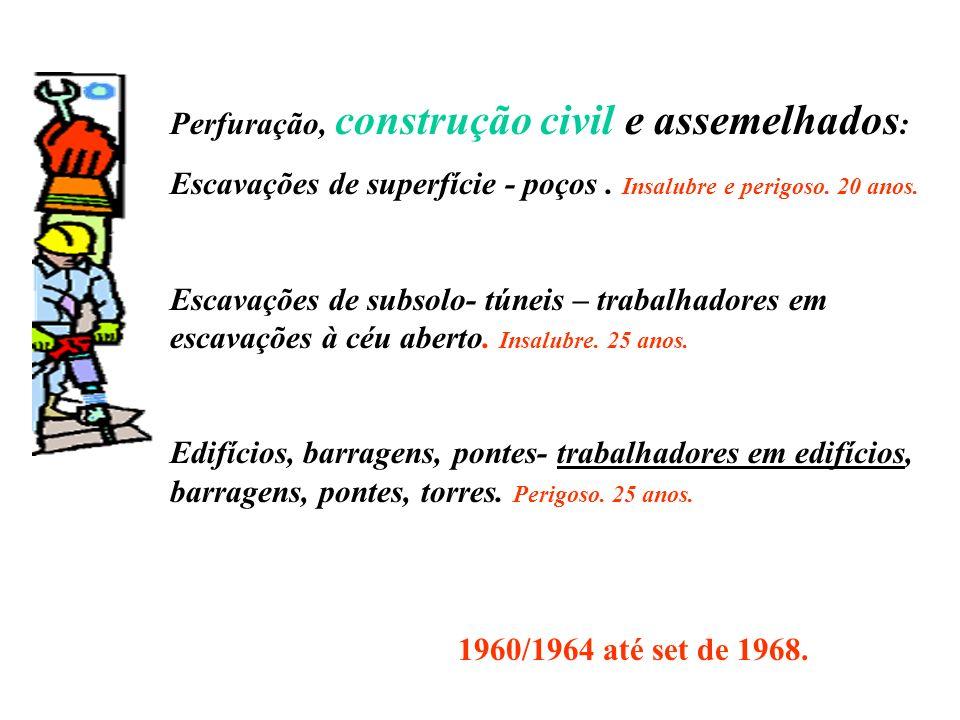 Decreto no.62.755 de 22 de maio de 1968 e alterado pelo Decreto no.
