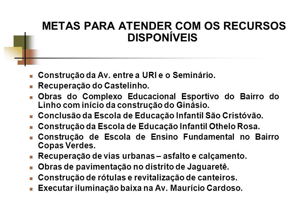 METAS PARA ATENDER COM OS RECURSOS DISPONÍVEIS Construção da Av.