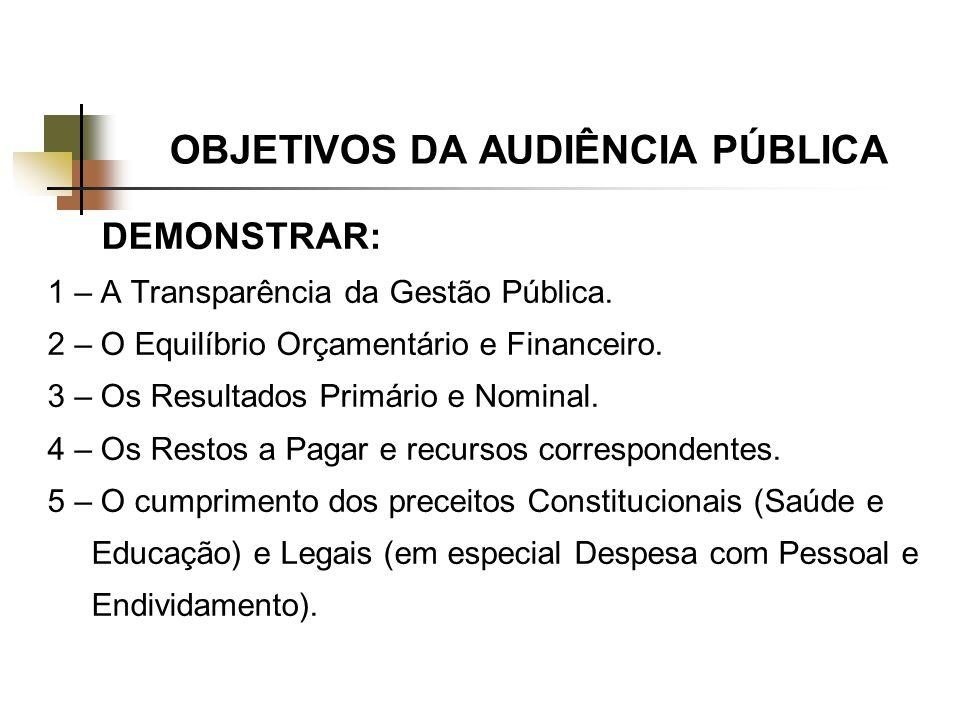 OBJETIVOS DA AUDIÊNCIA PÚBLICA DEMONSTRAR: 1 – A Transparência da Gestão Pública.