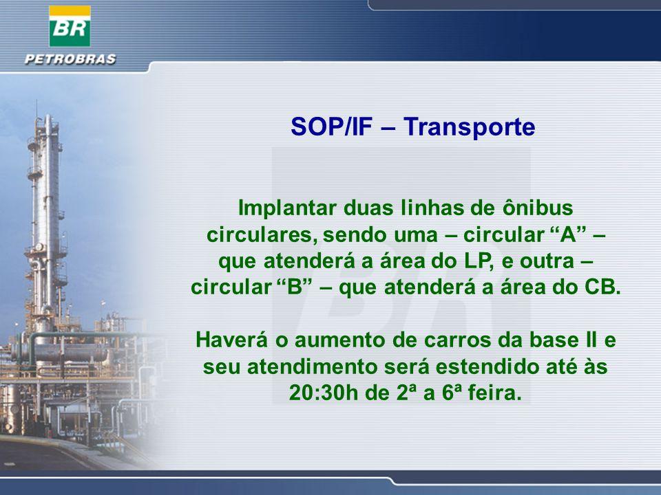 SOP/IF – Transporte Implantar duas linhas de ônibus circulares, sendo uma – circular A – que atenderá a área do LP, e outra – circular B – que atenderá a área do CB.