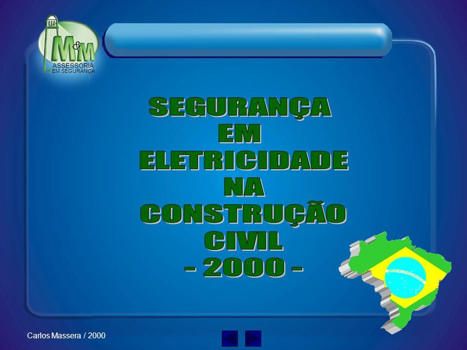 ASSESSORIA EM SEGURANÇA Carlos Massera / 2000 Sinalização: –Tensão (Volts) –Risco –Medidas de Proteção Individual e Coletiva AUSENTE !!!.