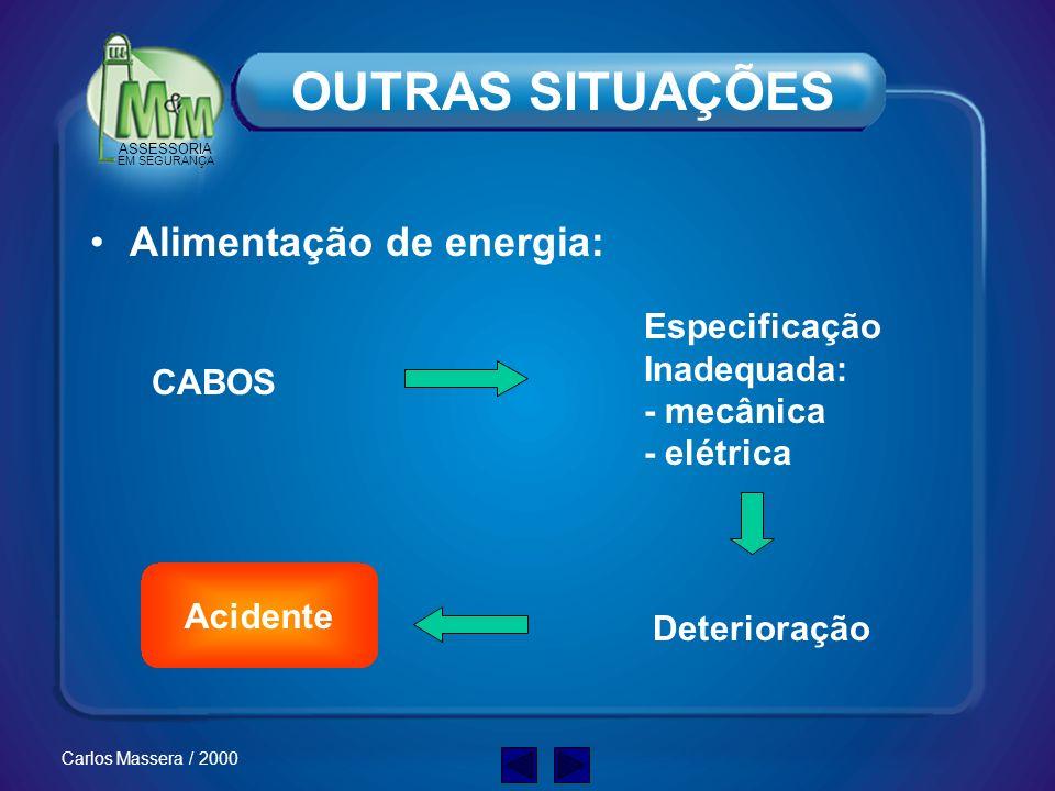 ASSESSORIA EM SEGURANÇA Carlos Massera / 2000 ACIDENTES COM Betoneira Máquina tipo WAP Máquinas de solda Equipamentos Elétricos Portáteis: –Furadeiras