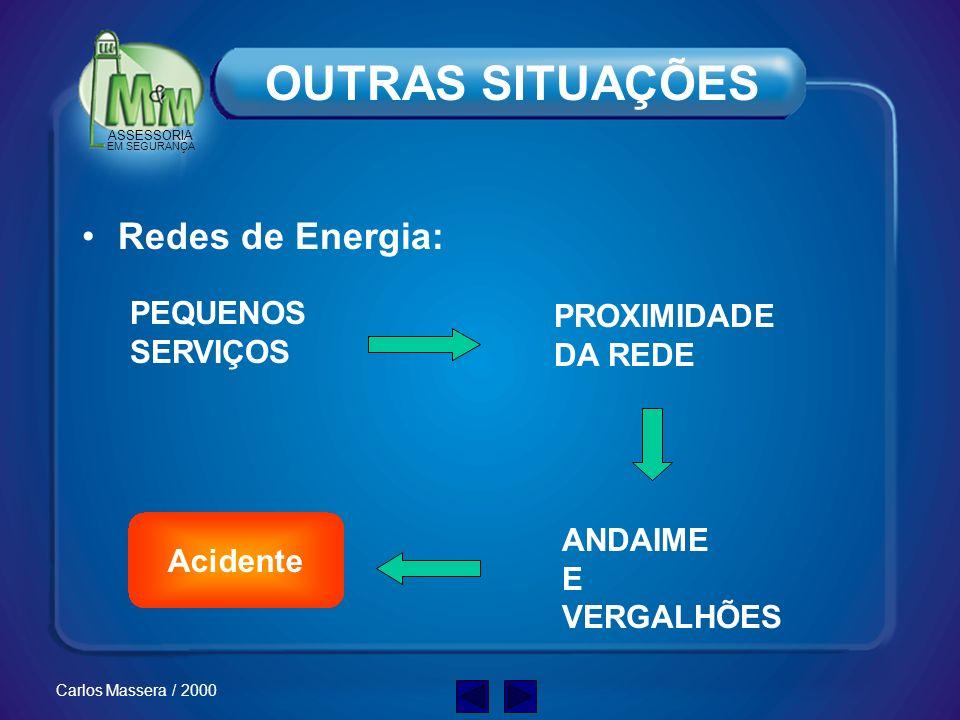 ASSESSORIA EM SEGURANÇA Carlos Massera / 2000 Sinalização: –Tensão (Volts) –Risco –Medidas de Proteção Individual e Coletiva AUSENTE !!!! OUTRAS SITUA