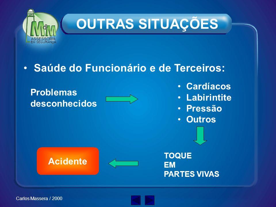 ASSESSORIA EM SEGURANÇA Carlos Massera / 2000 OUTRAS SITUAÇÕES Proteção: HOMEM X MÁQUINA ?