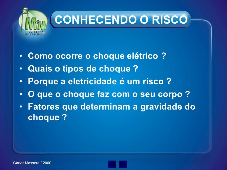 ASSESSORIA EM SEGURANÇA Carlos Massera / 2000 O QUE DIZ BIRD ? 1 10 30 600 Acidente Grave Acidente Leve Acidente c/ Perdas Materiais Incidentes