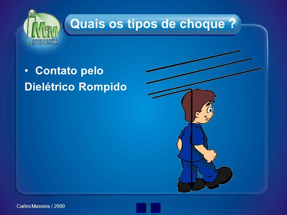 ASSESSORIA EM SEGURANÇA Carlos Massera / 2000 Contato Bipolar Quais os tipos de choque ?