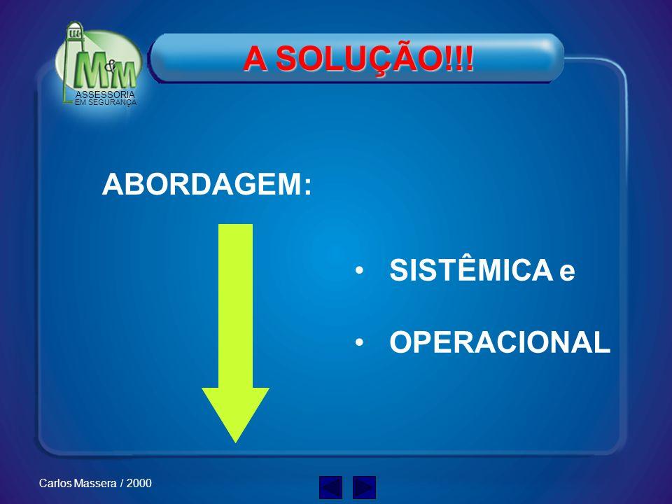 ASSESSORIA EM SEGURANÇA Carlos Massera / 2000 Percurso da Corrente 10% 8 % 3 % 2% 0%