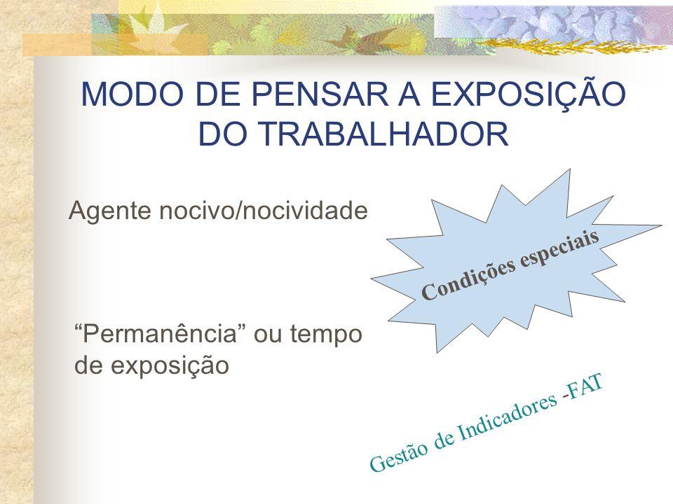 MODO DE PENSAR A EXPOSIÇÃO DO TRABALHADOR Agente nocivo/nocividade Permanência ou tempo de exposição Condições especiais Gestão de Indicadores -FAT