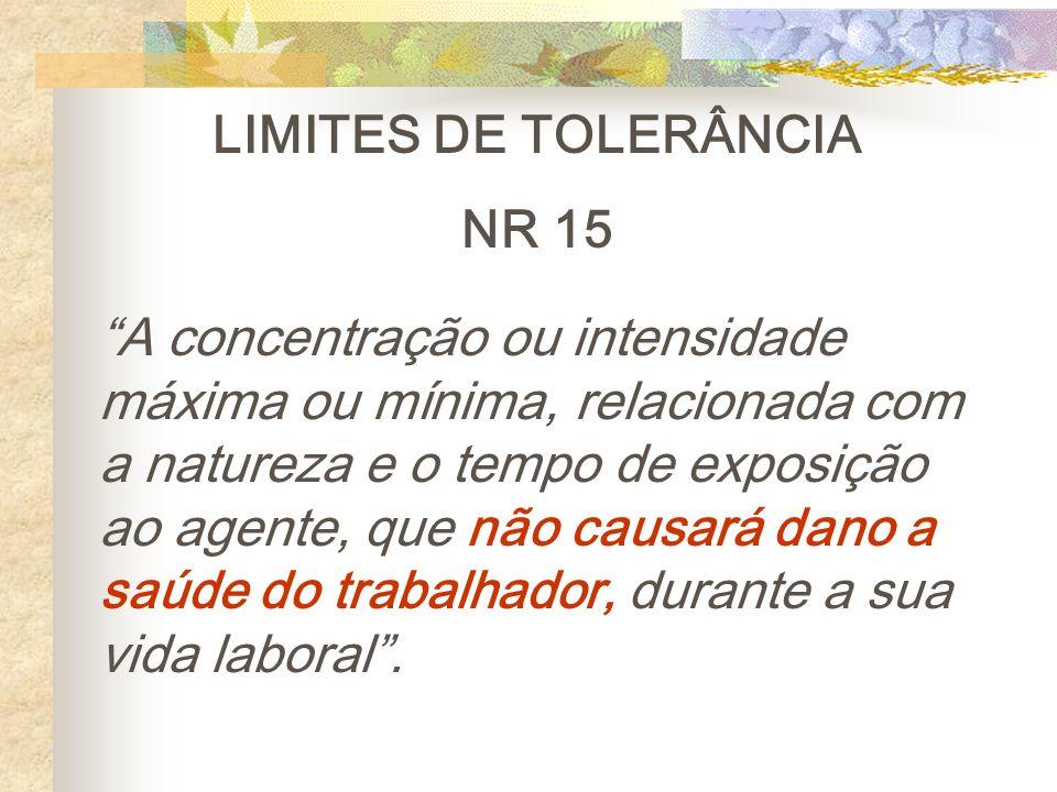 LIMITES DE TOLERÂNCIA NR 15 A concentração ou intensidade máxima ou mínima, relacionada com a natureza e o tempo de exposição ao agente, que não causa