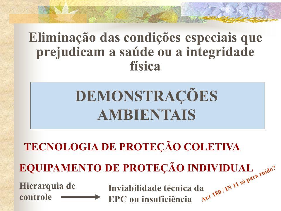 Eliminação das condições especiais que prejudicam a saúde ou a integridade física TECNOLOGIA DE PROTEÇÃO COLETIVA EQUIPAMENTO DE PROTEÇÃO INDIVIDUAL D