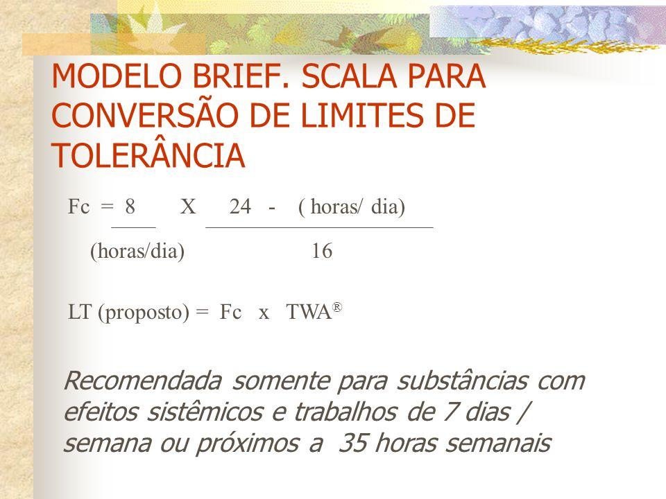 MODELO BRIEF. SCALA PARA CONVERSÃO DE LIMITES DE TOLERÂNCIA Fc = 8 X 24 - ( horas/ dia) 16(horas/dia) LT (proposto) = Fc x TWA ® Recomendada somente p