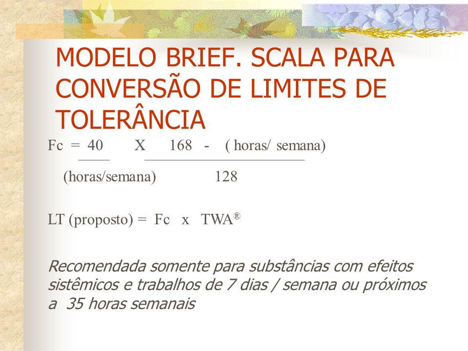 MODELO BRIEF. SCALA PARA CONVERSÃO DE LIMITES DE TOLERÂNCIA Fc = 40 X 168 - ( horas/ semana) 128(horas/semana) LT (proposto) = Fc x TWA ® Recomendada
