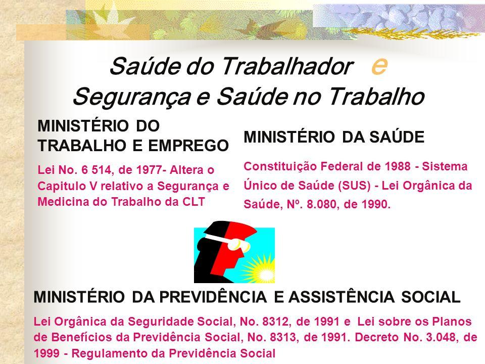 ATUALIZAÇÃO DA LEGISLAÇÃO QUE TRATA DA APOSENTADORIA ESPECIAL Regulamento da Previdência Social – Sub Seção IV do Decreto n o.