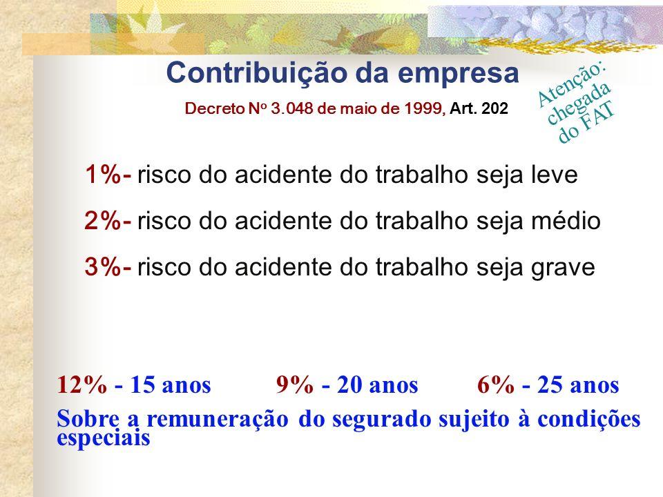 Contribuição da empresa Decreto N o 3.048 de maio de 1999, Art. 202 1%- risco do acidente do trabalho seja leve 2%- risco do acidente do trabalho seja