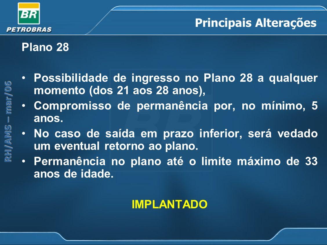 RH/AMS – mar/06 Principais Alterações Plano 28 Possibilidade de ingresso no Plano 28 a qualquer momento (dos 21 aos 28 anos), Compromisso de permanênc