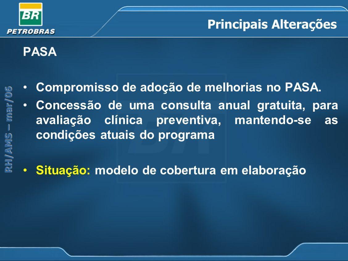 RH/AMS – mar/06 Principais Alterações PASA Compromisso de adoção de melhorias no PASA. Concessão de uma consulta anual gratuita, para avaliação clínic