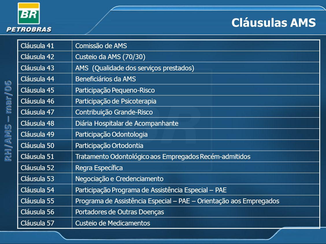 RH/AMS – mar/06 Cláusulas AMS Cláusula 41Comissão de AMS Cláusula 42Custeio da AMS (70/30) Cláusula 43AMS (Qualidade dos serviços prestados) Cláusula