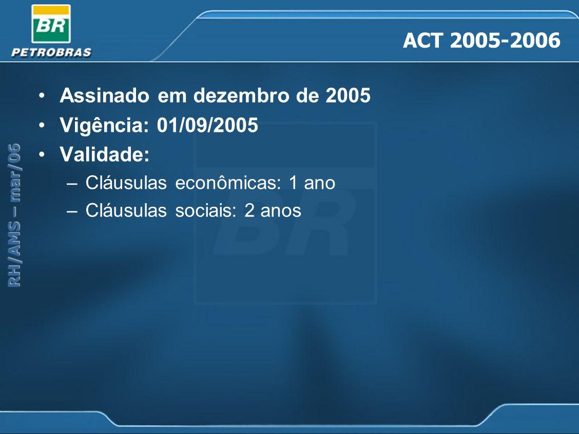 RH/AMS – mar/06 ACT 2005-2006 Assinado em dezembro de 2005 Vigência: 01/09/2005 Validade: –Cláusulas econômicas: 1 ano –Cláusulas sociais: 2 anos