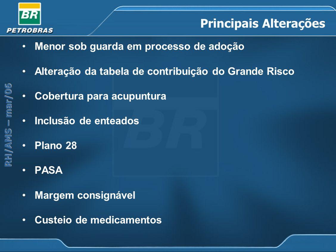 RH/AMS – mar/06 Principais Alterações Menor sob guarda em processo de adoção Alteração da tabela de contribuição do Grande Risco Cobertura para acupun